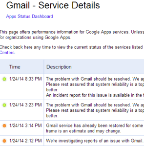 Google Services Outage Update